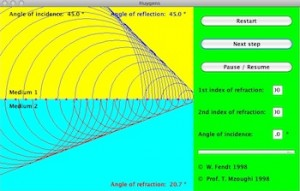 an explanation of light waves