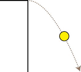 Falling ball off cliff 1