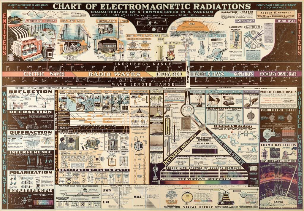 Chart_EM_2048